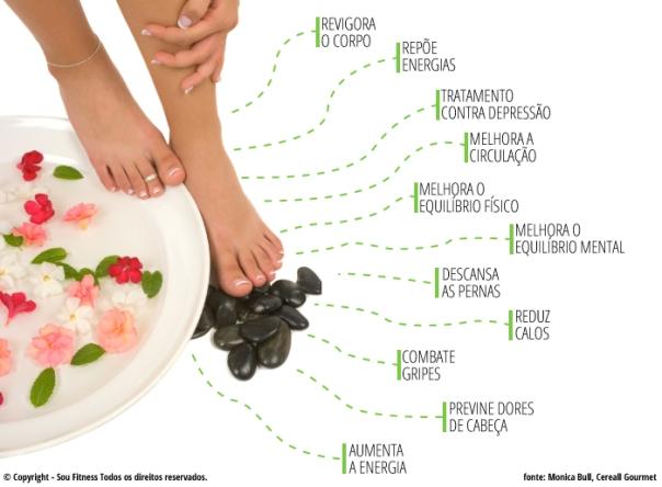 escalda-pés benefícios